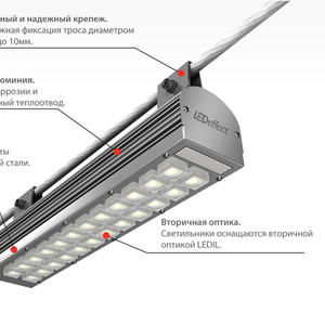 Новая модификация светильников ОПТИМА